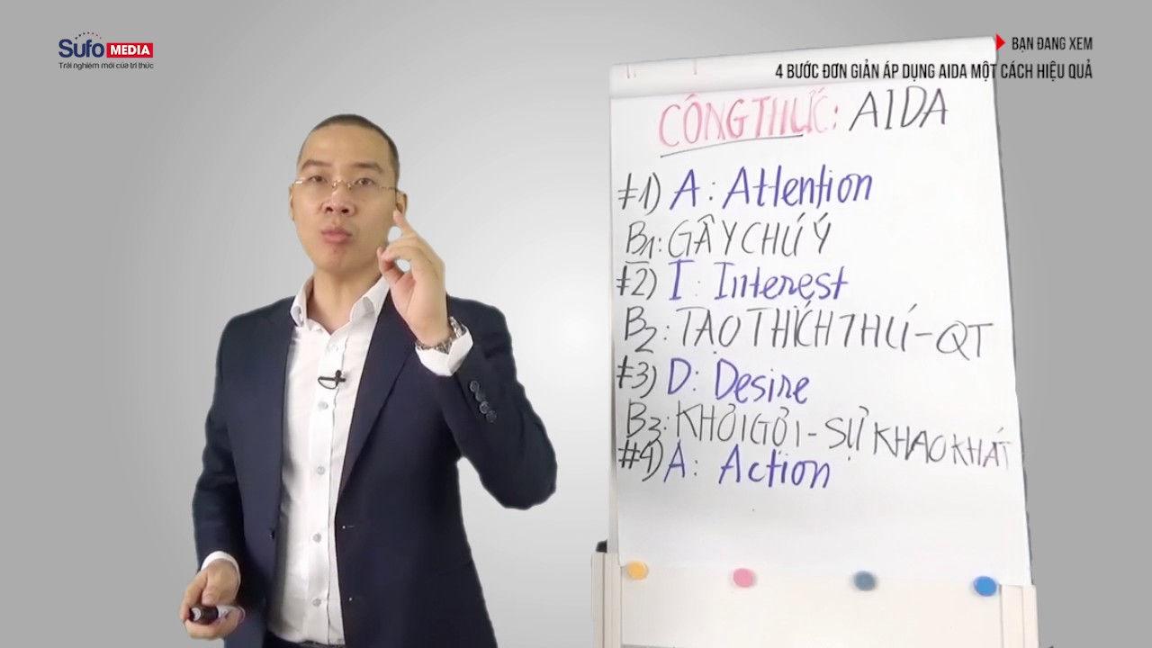 Học cách bán hàng giúp bạn đột phá doanh thu cho công ty
